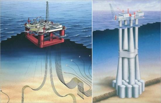 Illustrasjon av bore- og brønnteknologi